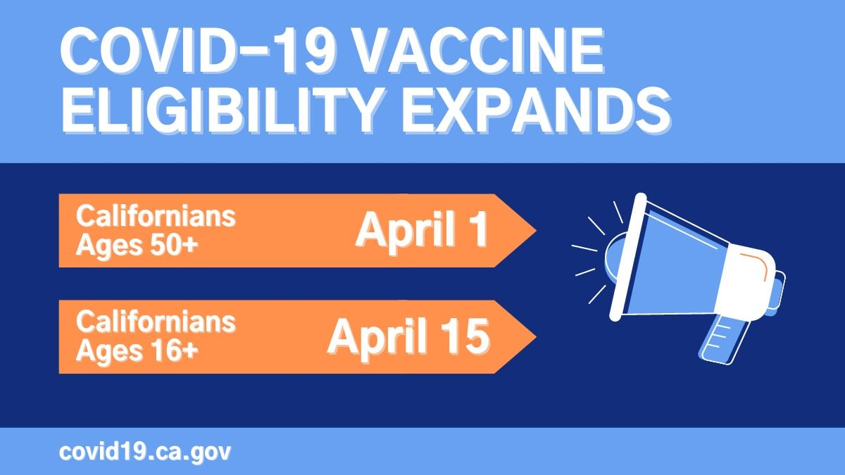 Vaccine Eligibility Expanded to Age 50 and Older April 1st